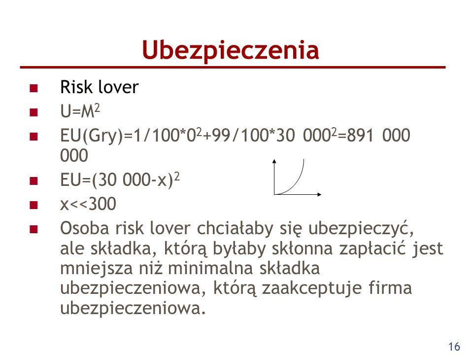 Ubezpieczenia Risk lover U=M2