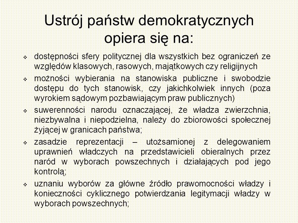 Ustrój państw demokratycznych opiera się na: