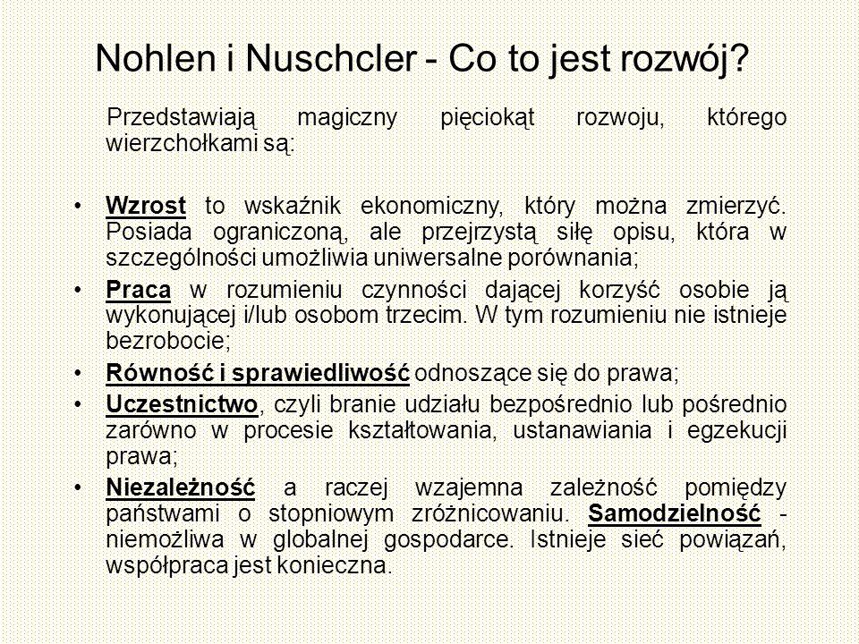 Nohlen i Nuschcler - Co to jest rozwój