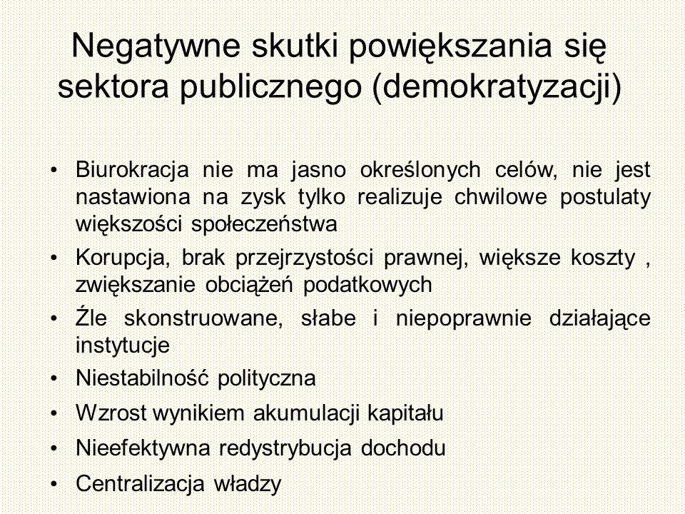 Negatywne skutki powiększania się sektora publicznego (demokratyzacji)