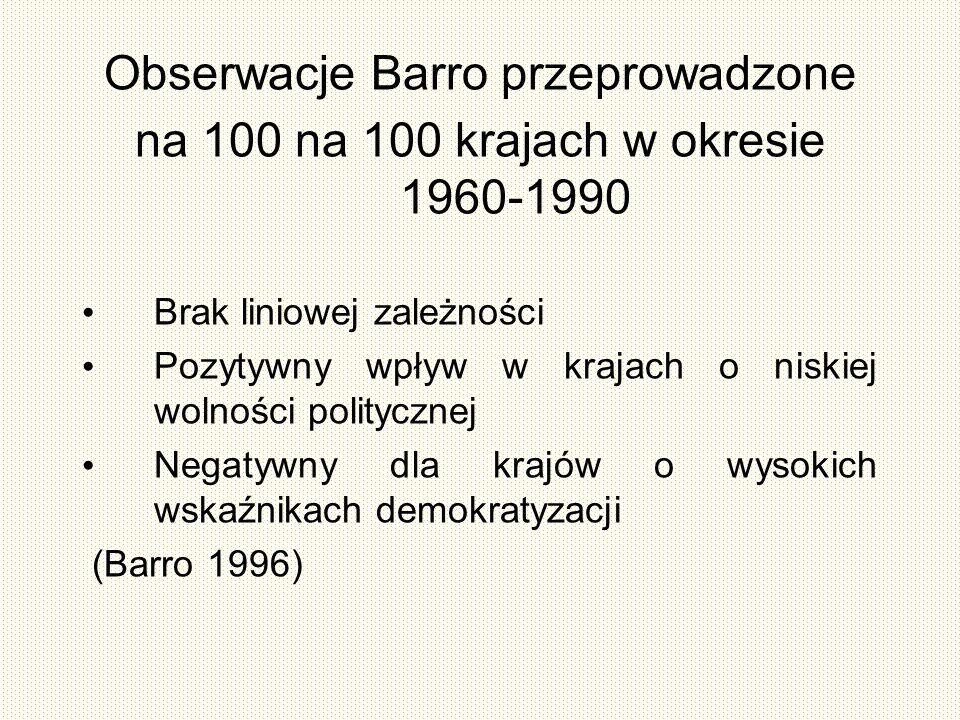 Obserwacje Barro przeprowadzone
