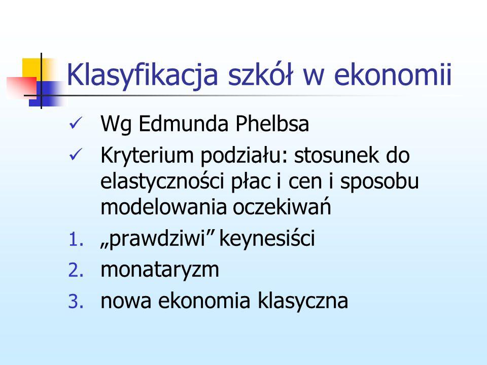 Klasyfikacja szkół w ekonomii
