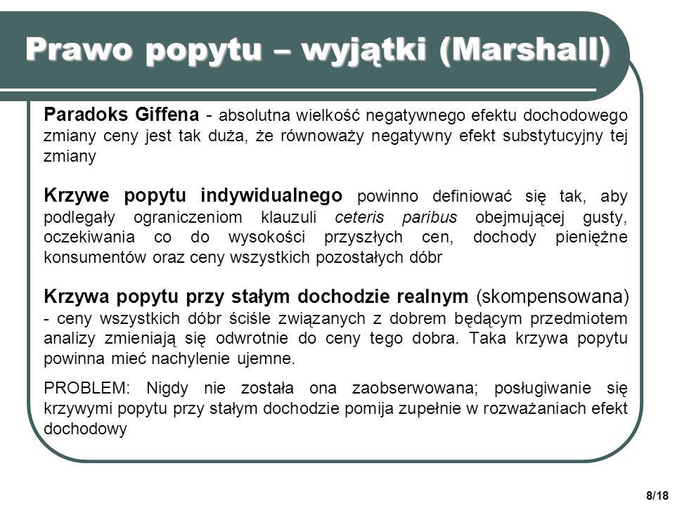 Prawo popytu – wyjątki (Marshall)