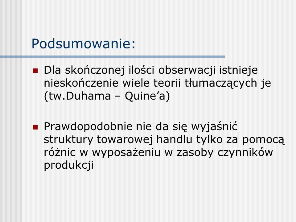Podsumowanie:Dla skończonej ilości obserwacji istnieje nieskończenie wiele teorii tłumaczących je (tw.Duhama – Quine'a)
