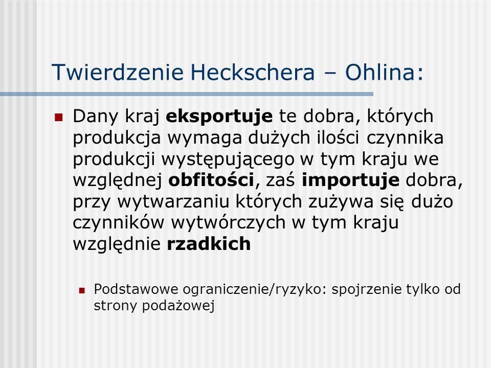 Twierdzenie Heckschera – Ohlina: