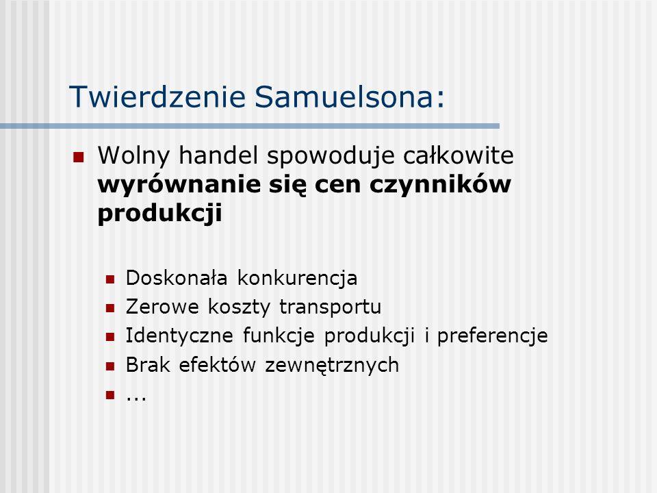 Twierdzenie Samuelsona: