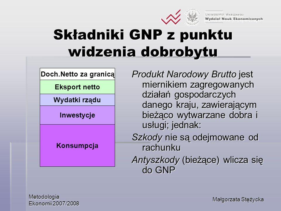 Składniki GNP z punktu widzenia dobrobytu