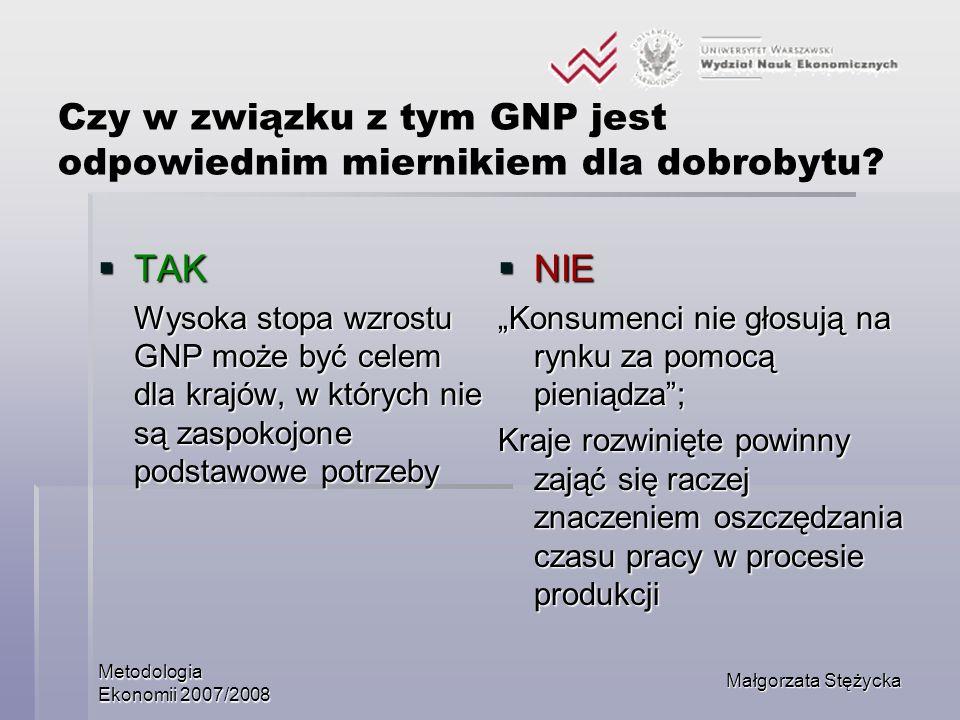 Czy w związku z tym GNP jest odpowiednim miernikiem dla dobrobytu