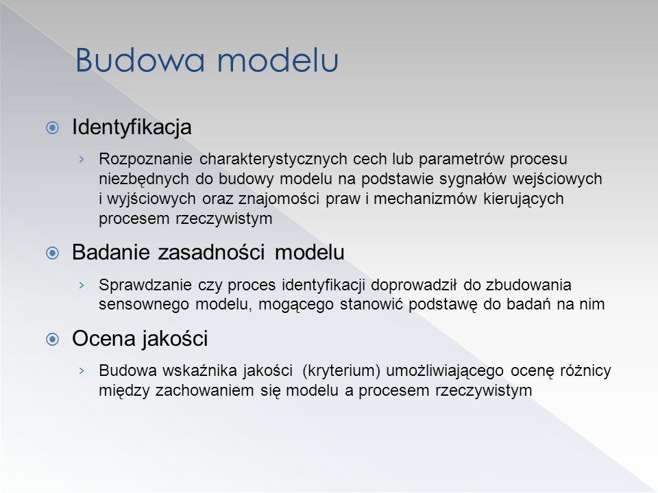 Budowa modelu Identyfikacja Badanie zasadności modelu Ocena jakości