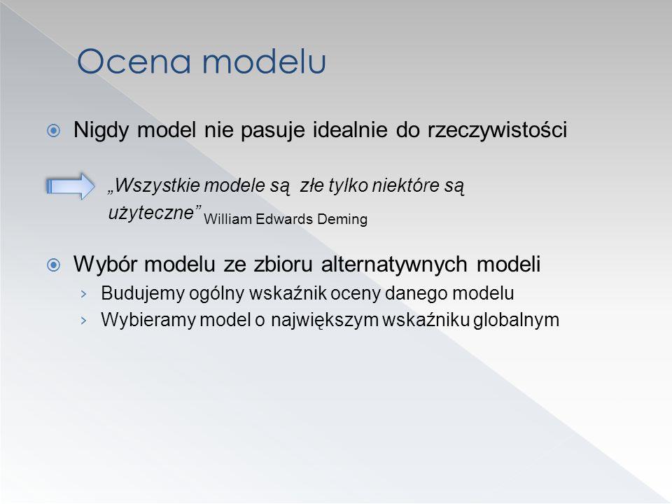 Ocena modelu Nigdy model nie pasuje idealnie do rzeczywistości