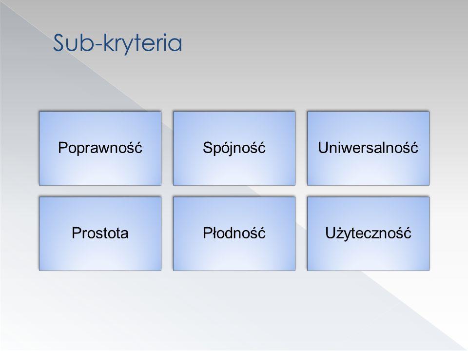 Sub-kryteria Poprawność Spójność Uniwersalność Prostota Płodność