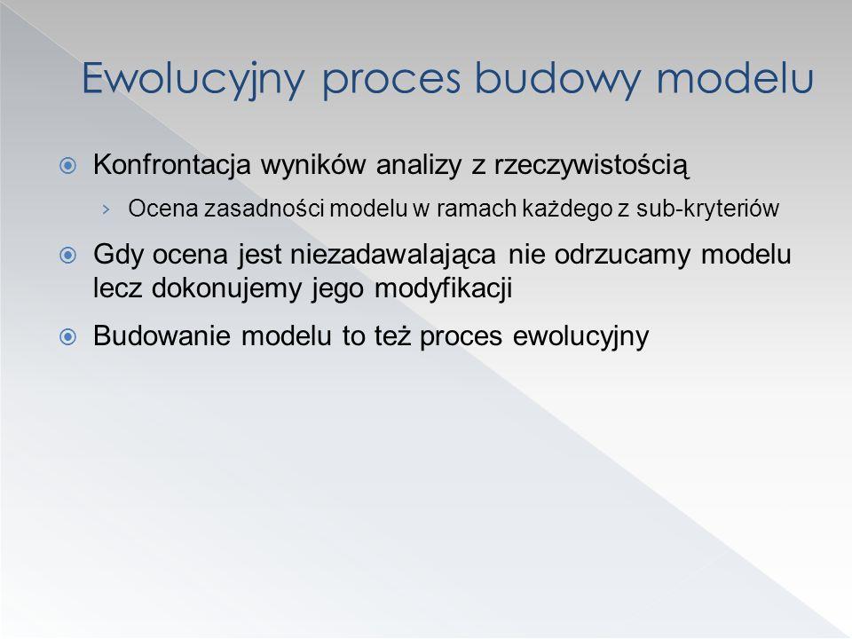 Ewolucyjny proces budowy modelu
