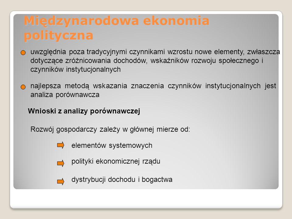 Międzynarodowa ekonomia polityczna