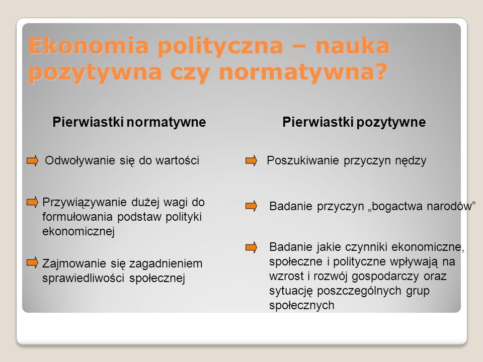 Ekonomia polityczna – nauka pozytywna czy normatywna