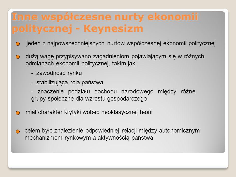 Inne współczesne nurty ekonomii politycznej - Keynesizm