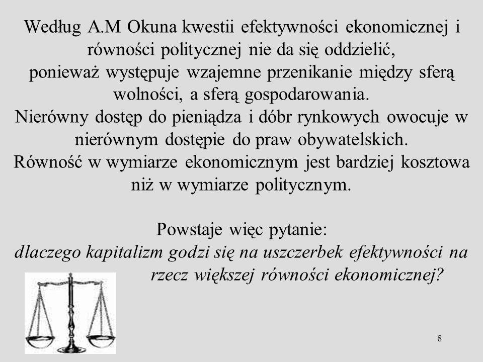 Według A.M Okuna kwestii efektywności ekonomicznej i równości politycznej nie da się oddzielić, ponieważ występuje wzajemne przenikanie między sferą wolności, a sferą gospodarowania.