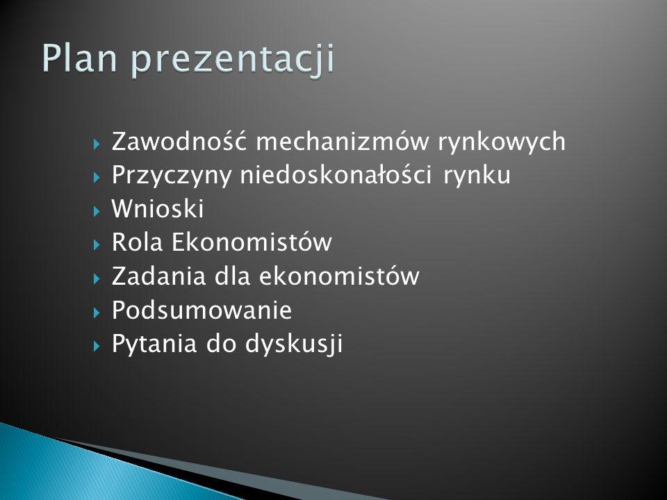 Plan prezentacji Zawodność mechanizmów rynkowych