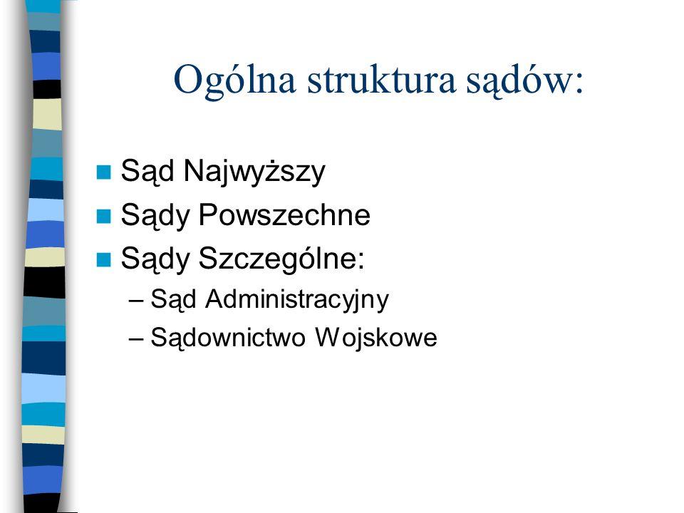 Ogólna struktura sądów: