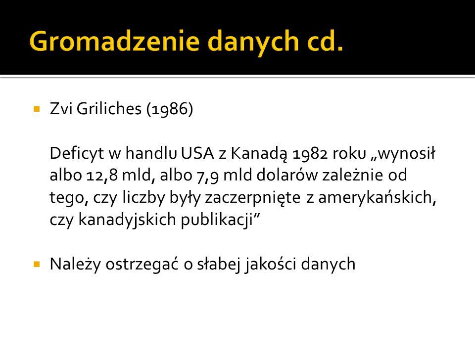 Gromadzenie danych cd. Zvi Griliches (1986)