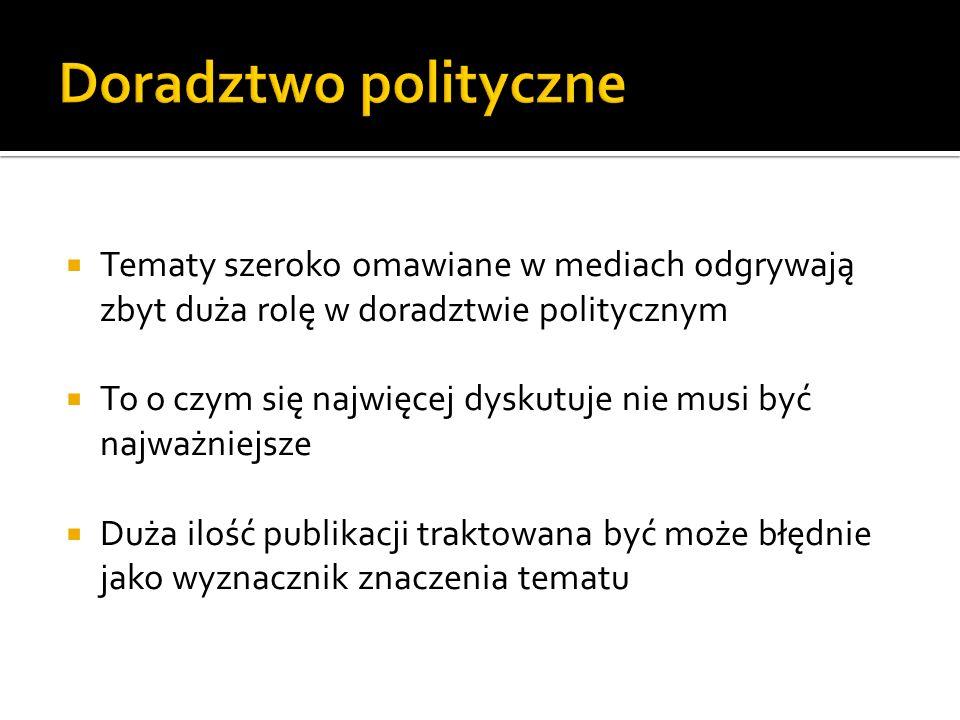 Doradztwo polityczne Tematy szeroko omawiane w mediach odgrywają zbyt duża rolę w doradztwie politycznym.