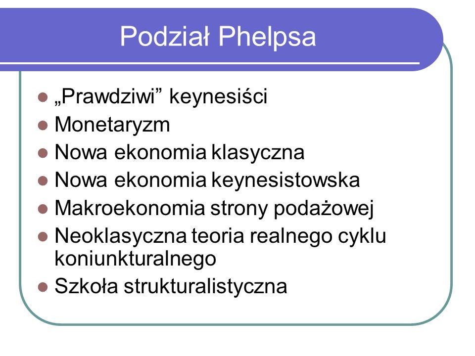 """Podział Phelpsa """"Prawdziwi keynesiści Monetaryzm"""