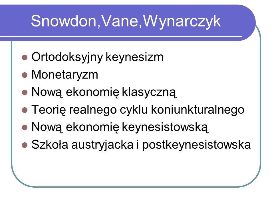 Snowdon,Vane,Wynarczyk