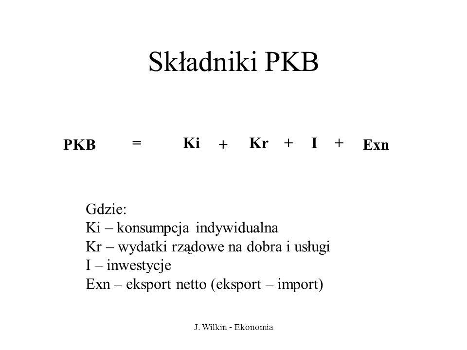 Składniki PKB PKB = Ki + Kr + I + Exn Gdzie: