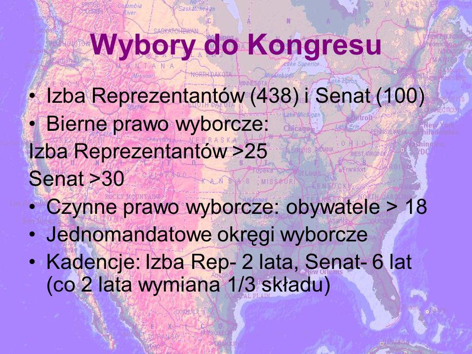 Wybory do Kongresu Izba Reprezentantów (438) i Senat (100)