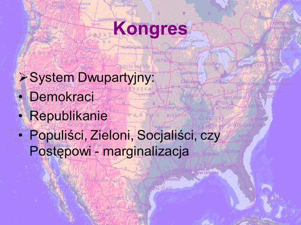 Kongres System Dwupartyjny: Demokraci Republikanie