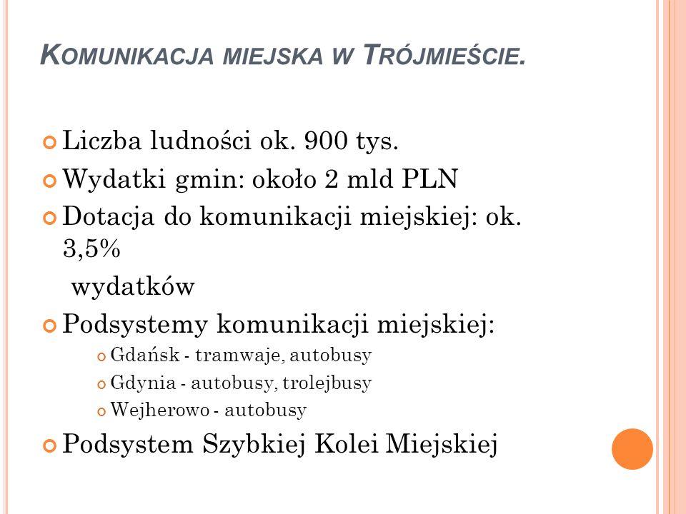 Komunikacja miejska w Trójmieście.