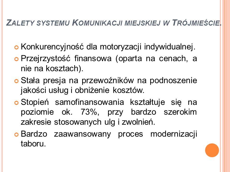 Zalety systemu Komunikacji miejskiej w Trójmieście.