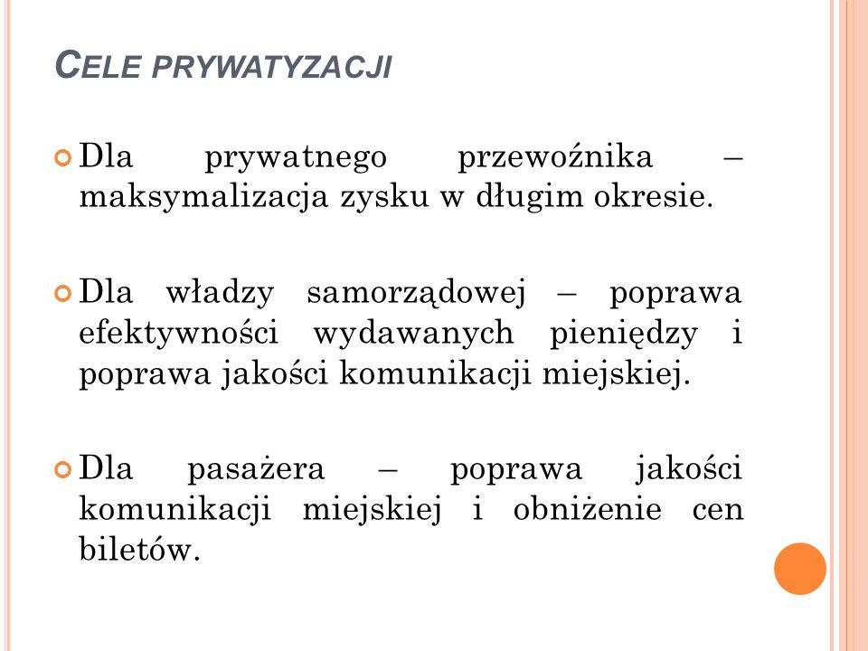 Cele prywatyzacji Dla prywatnego przewoźnika – maksymalizacja zysku w długim okresie.