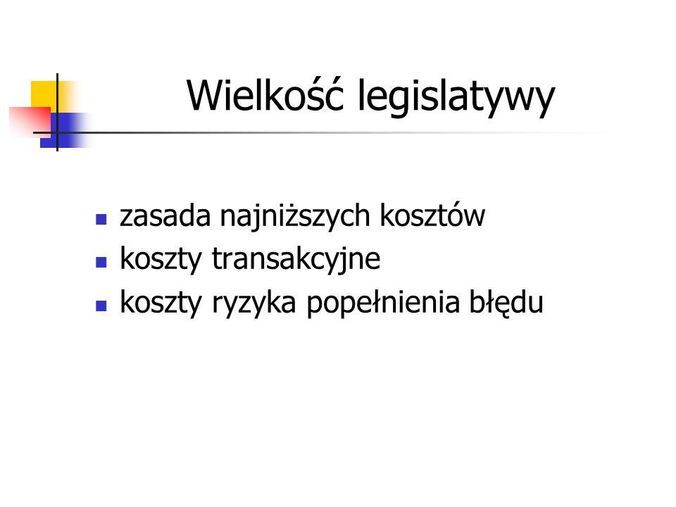 Wielkość legislatywy zasada najniższych kosztów koszty transakcyjne