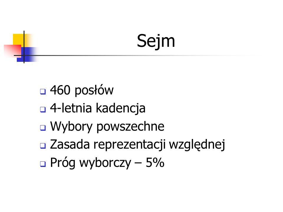Sejm 460 posłów 4-letnia kadencja Wybory powszechne