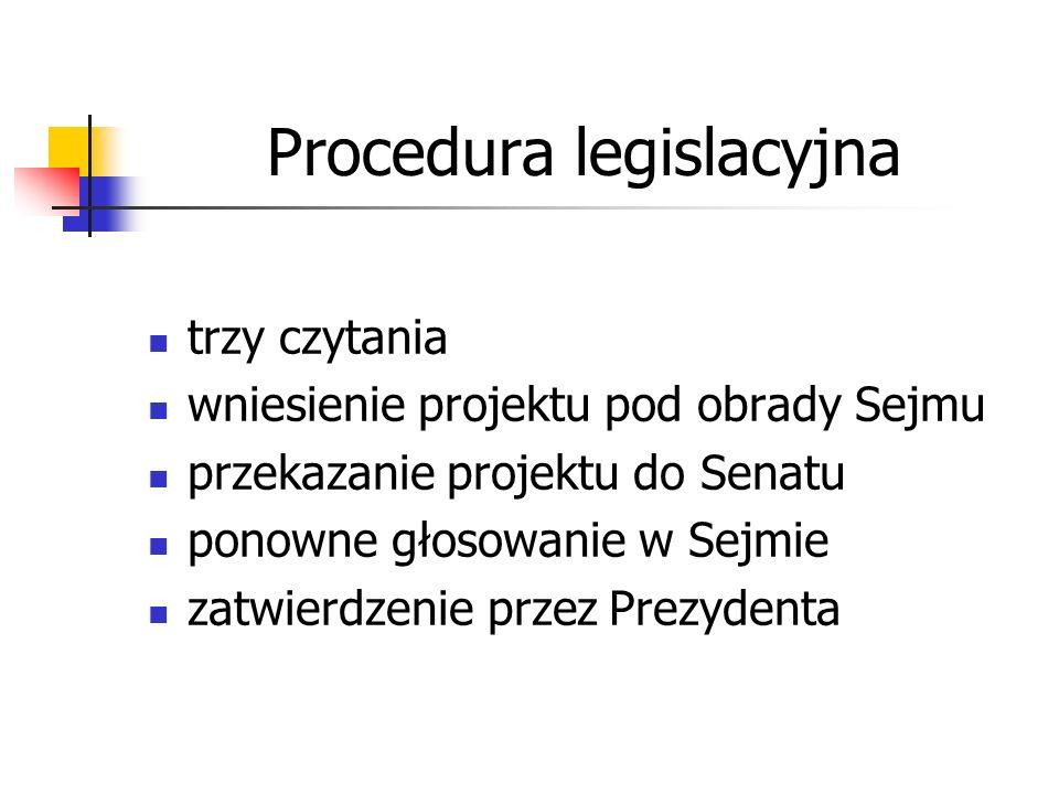 Procedura legislacyjna