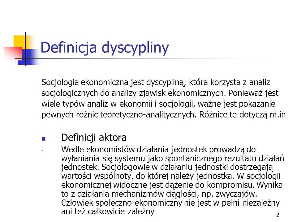 Definicja dyscypliny Definicji aktora