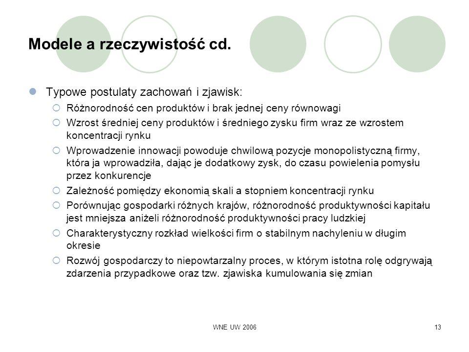 Modele a rzeczywistość cd.