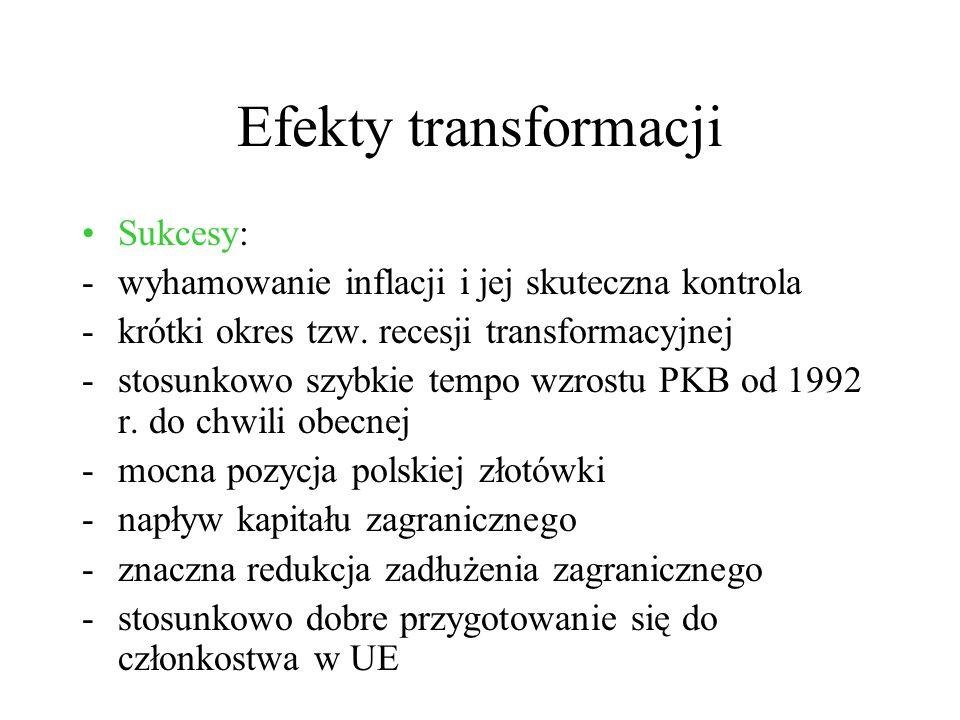 Efekty transformacji Sukcesy: