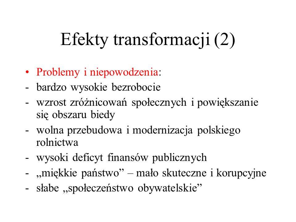 Efekty transformacji (2)