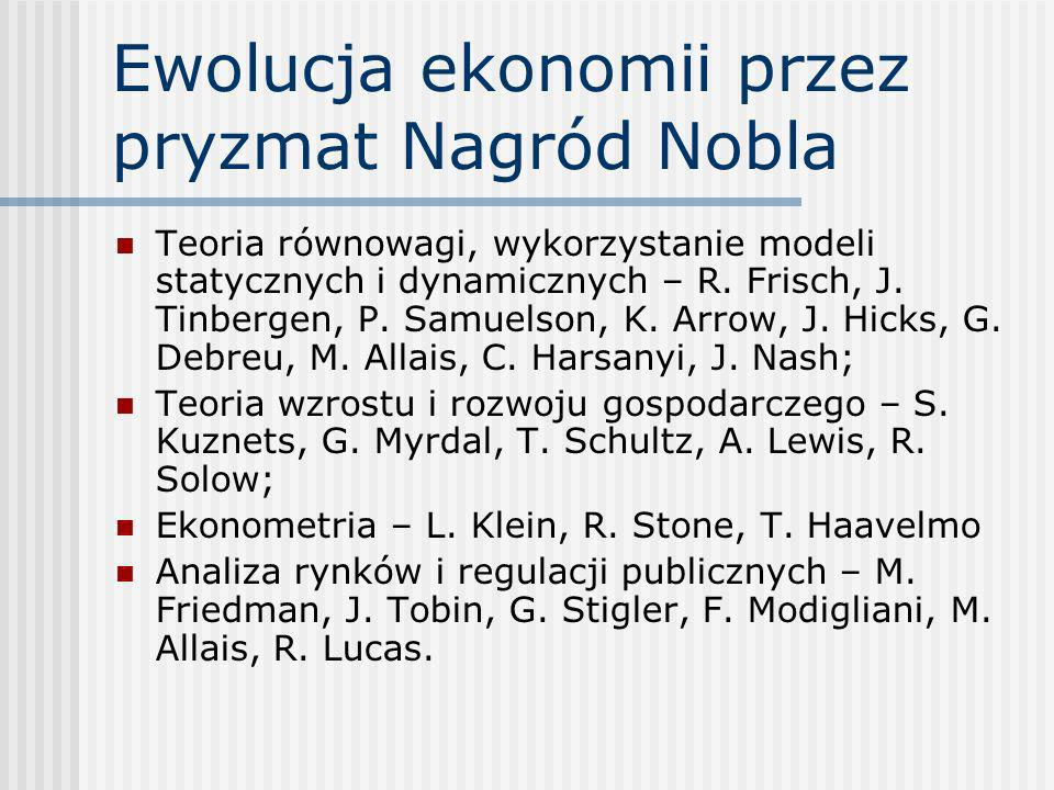 Ewolucja ekonomii przez pryzmat Nagród Nobla