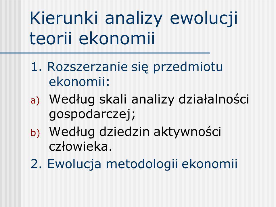 Kierunki analizy ewolucji teorii ekonomii
