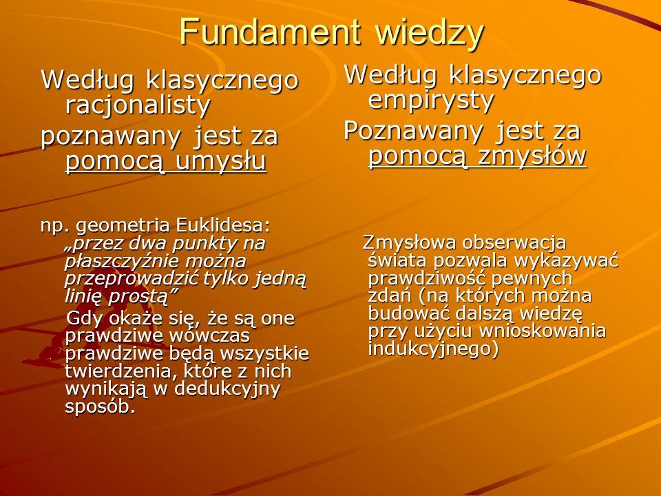 Fundament wiedzy Według klasycznego empirysty