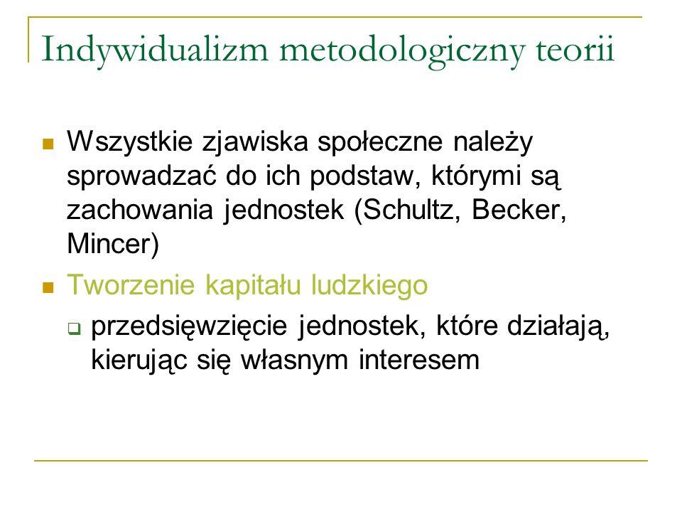 Indywidualizm metodologiczny teorii