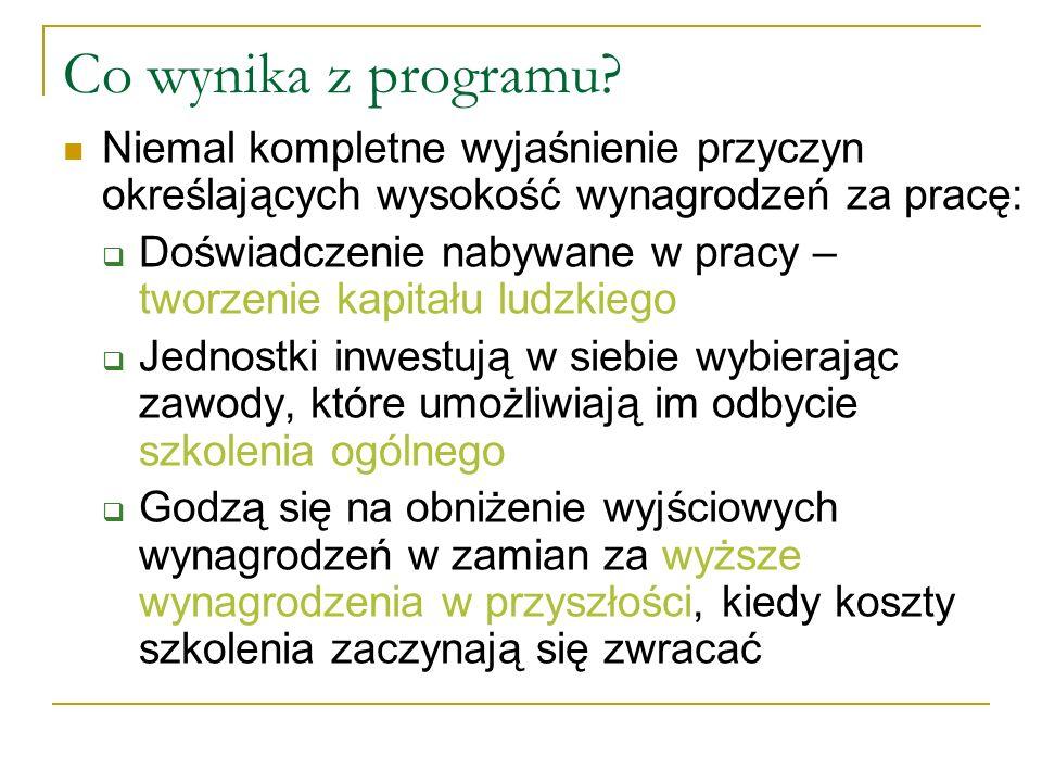 Co wynika z programu Niemal kompletne wyjaśnienie przyczyn określających wysokość wynagrodzeń za pracę: