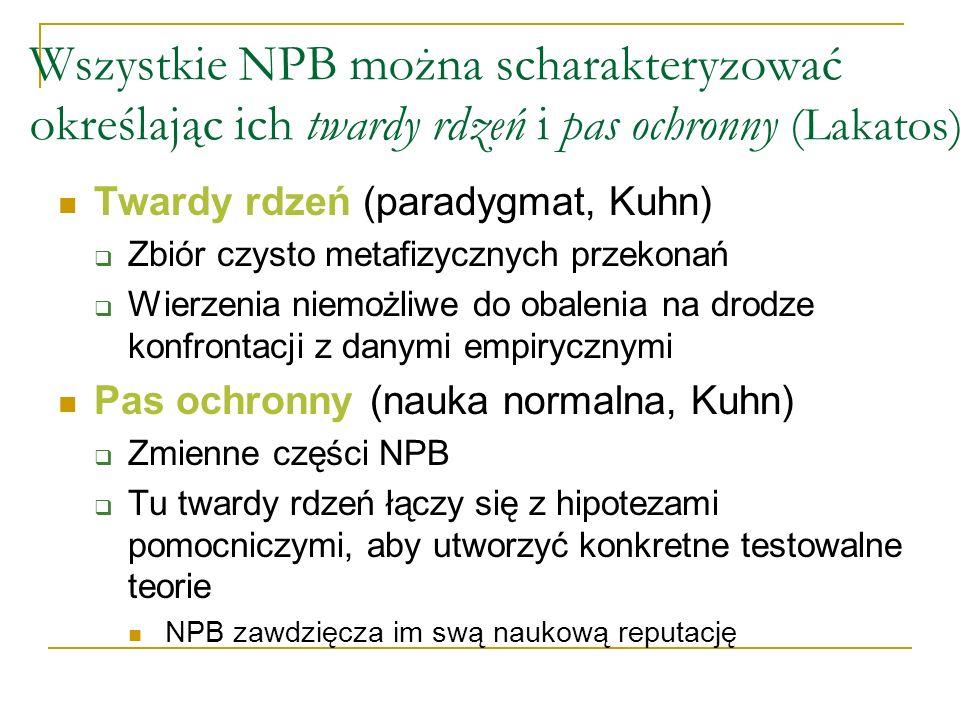 Wszystkie NPB można scharakteryzować określając ich twardy rdzeń i pas ochronny (Lakatos)