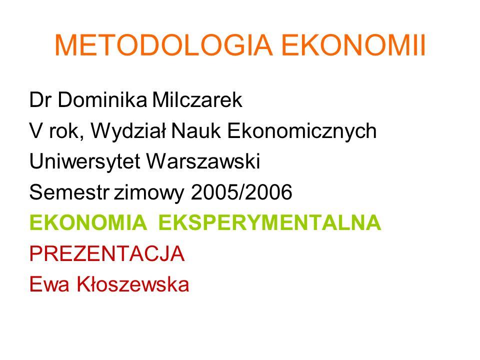 METODOLOGIA EKONOMII Dr Dominika Milczarek
