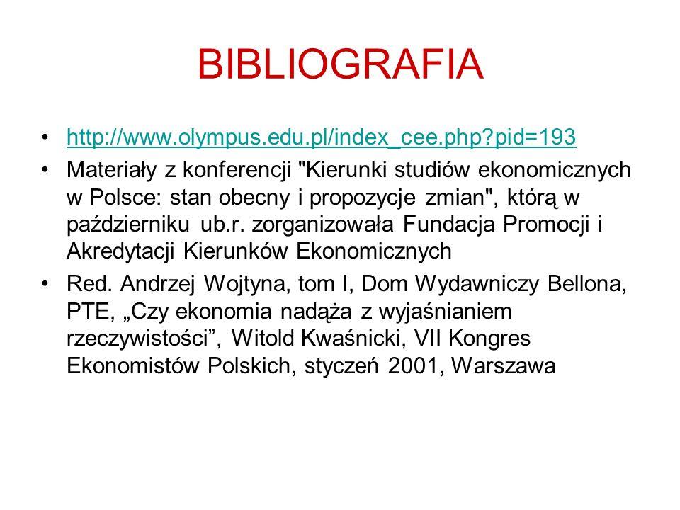 BIBLIOGRAFIA http://www.olympus.edu.pl/index_cee.php pid=193