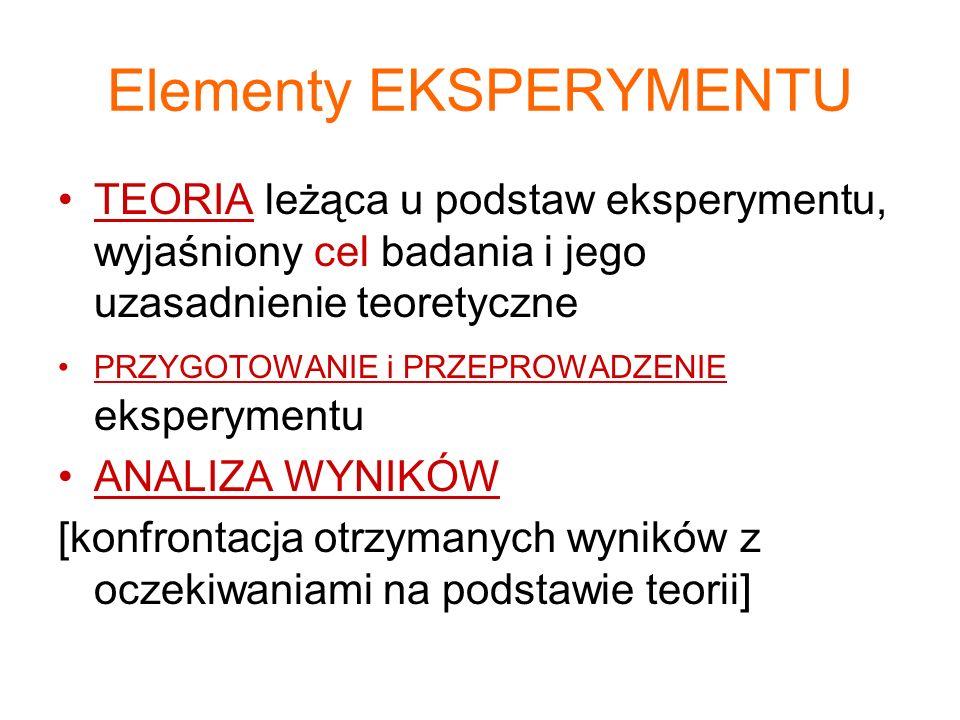 Elementy EKSPERYMENTU