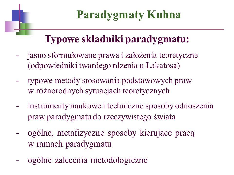 Typowe składniki paradygmatu: