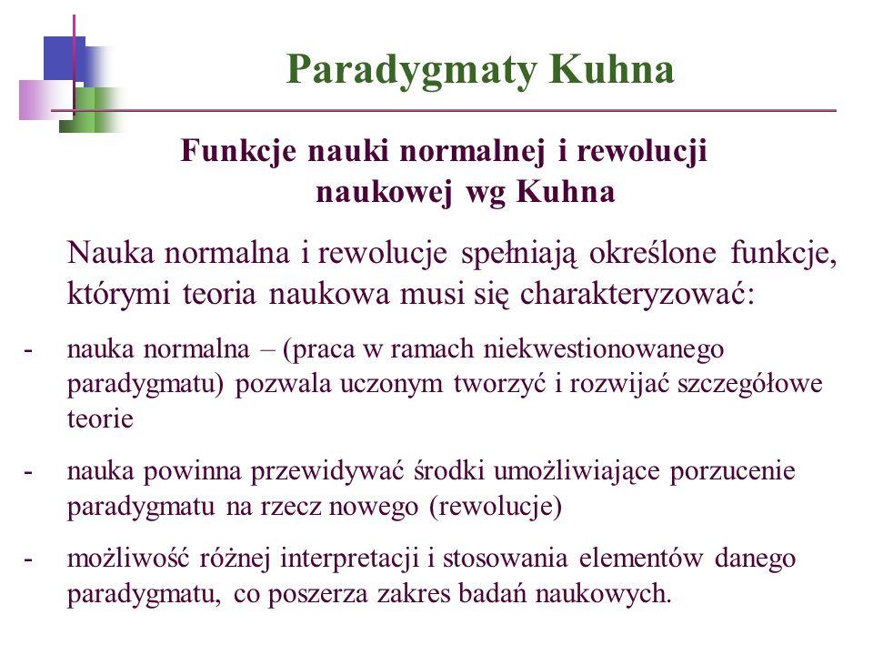 Funkcje nauki normalnej i rewolucji naukowej wg Kuhna